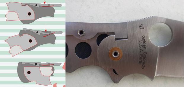 Изготовление складного ножа своими руками видео